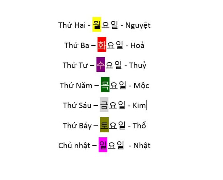 Phương pháp học tiếng Hàn nhanh giỏi cho người mới bắt đầu